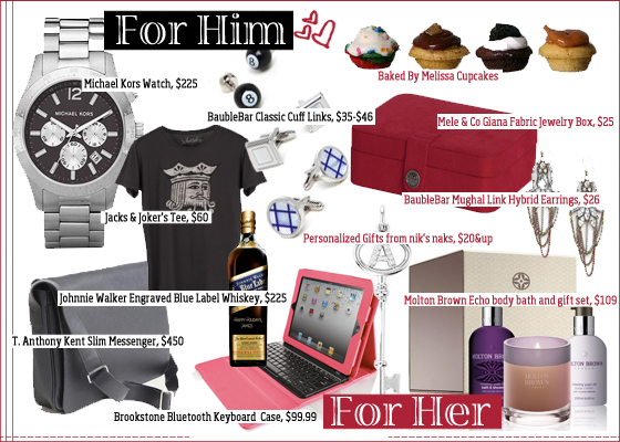 Best valentine 39 s day gift ideas for him and her melissa Best valentine gifts for him